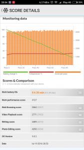 Screenshot_2016-02-19-20-54-05_com.futuremark.pcmark.android.benchmark.png