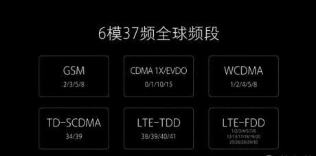 Xiaomi-Mi-Note-2-specs-7.jpg