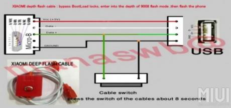 Deep-FLash-Cable-Architecture-680x318.jpg