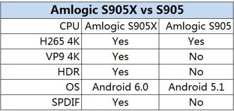 S905X-pk-S905-1.jpg