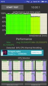 Screenshot_2017-09-03-18-15-58-069_skynet.cputhrottlingtest.thumb.png.0972008f777ca02dbb16cd12058f5779.png