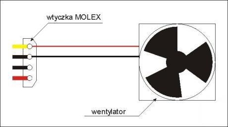 Wentylator_12V.jpg