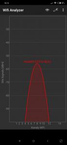 Screenshot_2019-06-23-18-13-08-475_com.farproc_wifi.analyzer.thumb.png.50d5da088574f5f8466e427680a03acf.png