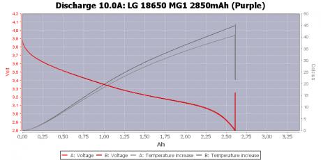 949876117_LG18650MG12850mAh(Purple)-Temp-10.0.thumb.png.13bc53d74bea525ff9a1c7128a7e7866.png
